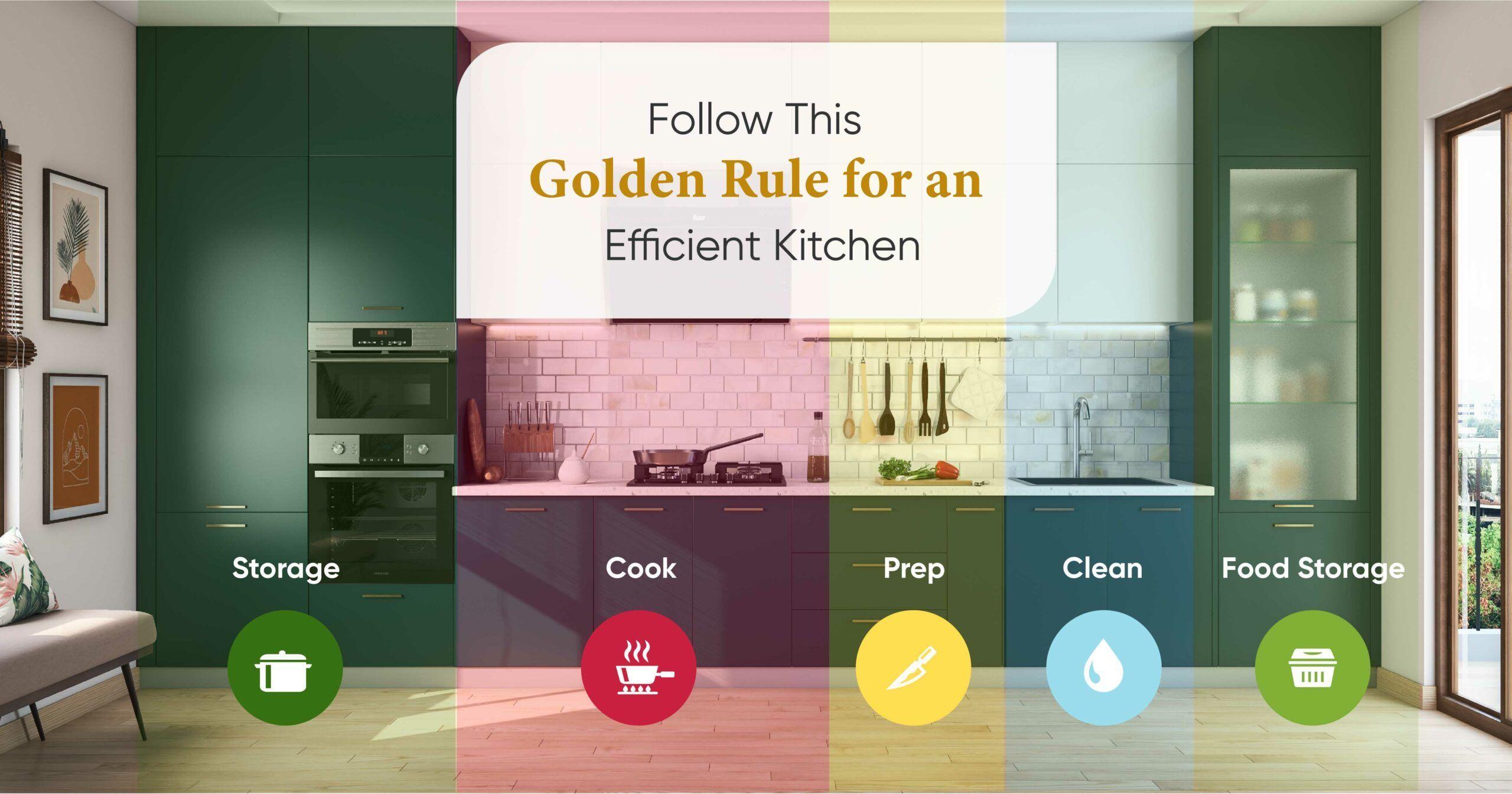 Kitchen zones_cover