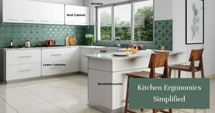 Standard Measurements to Design Your Kitchen