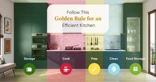 Kitchen zones_cover